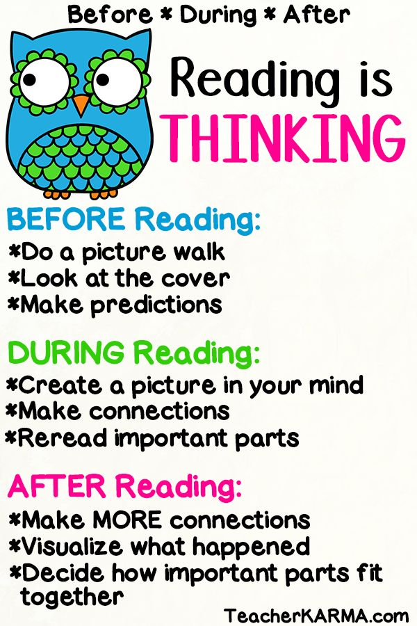 Reading is Thinking Comprehension Strategy TeacherKARMA.com