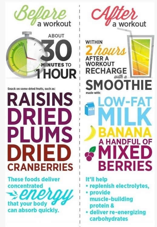 Before after workout food #healthyfood #workout #healthyeating