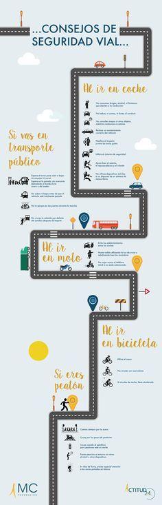 Infografia con consejos prácticos para evitar accidentes acerca de la Seguridad Vial