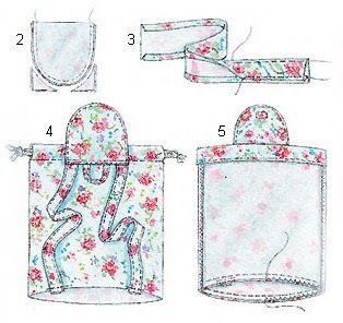 Tutorial: Como hacer una mochila simple