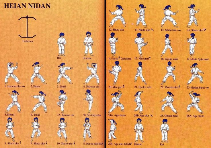 karate. heian nidan chart. In our style its called Pyong 2 but its the same kata. the further you go in martial arts, the more you realize the overlap in styles