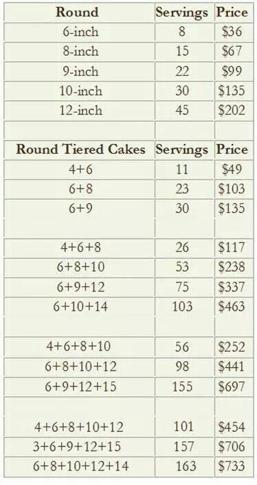 hexagon wedding cake serving chart 17 best images about cake tips amp tutorials on 15217