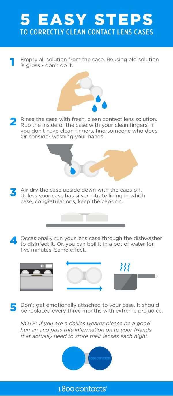Cleaning a contact lens case couldn't be easier, you thought. Well now it is, thanks to our visual guide to cleaning your lens case.