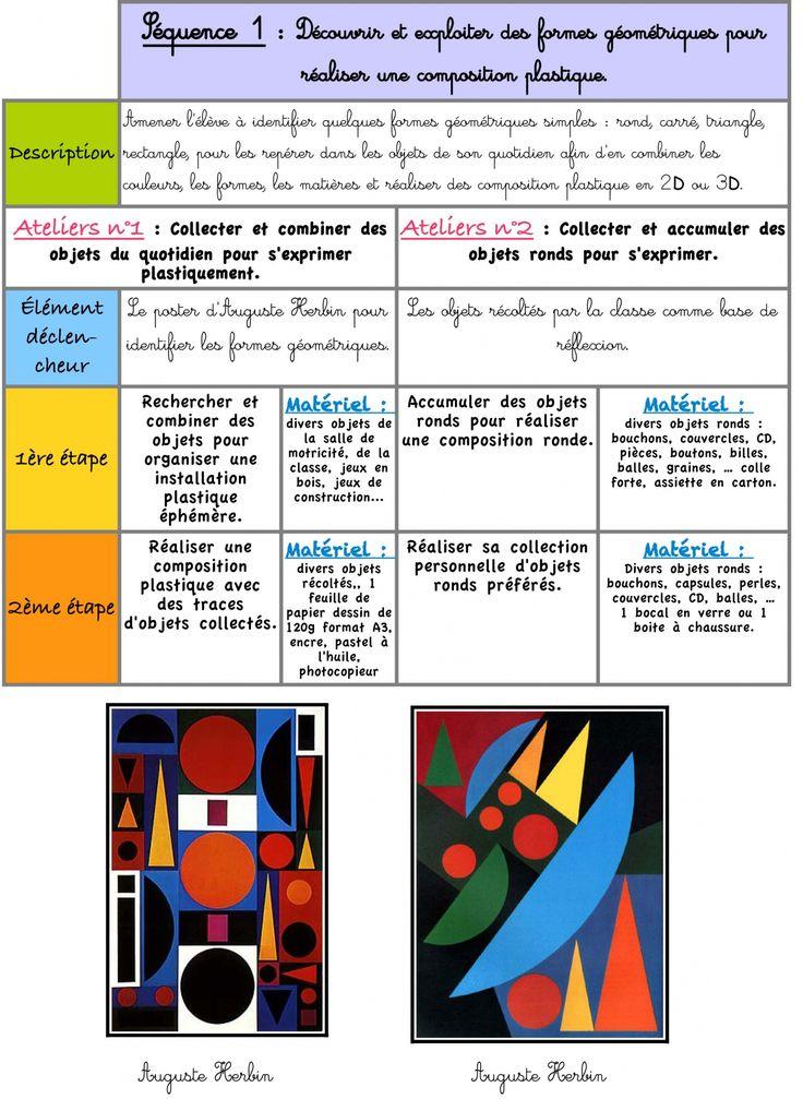 Les formes géométriques                                                                                                                                                                                 Plus
