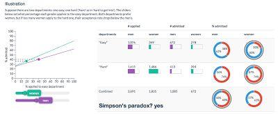 statpics: Simpson's Paradox