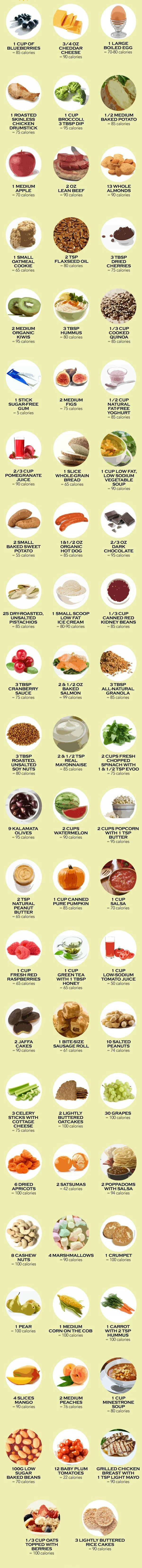 Here are over 50 healthy snacks under 100 calories to help you control your weight #8020wellnessplan #herbalife #healthysnacks