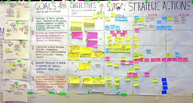 best buy s strategic plan Using best buy's renew blue strategic initiative,  posted in examples of strategic initiatives,  it is only a good plan (strategy).