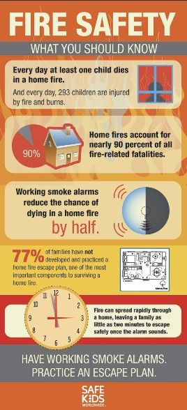 Smoke Alarm Facts For Kids