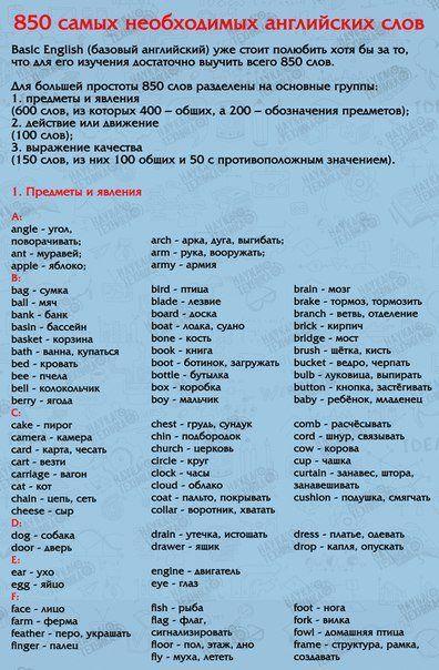 850 слов английского языка, выучив которые, вы будете свободно говорить на нем. Обсуждение на LiveInternet - Российский Сервис Онлайн-Дневников
