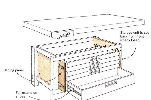 Easy Access Workbench Drawers Don T Impede Clamping In 2020 Workbench With Drawers Workbench Diy Storage Bench