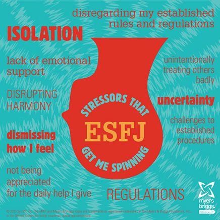 Stressors that get me spinning: check out this ESFJ stress head! #mbti #myersbriggs