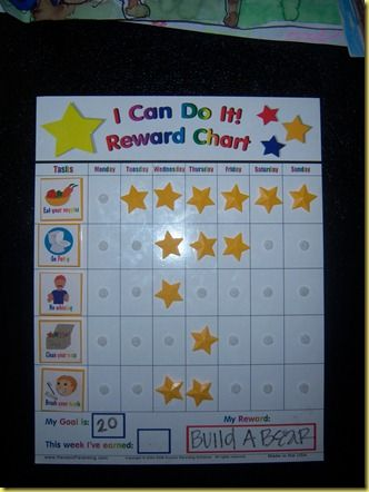 Using this format for a behavior rewards chart