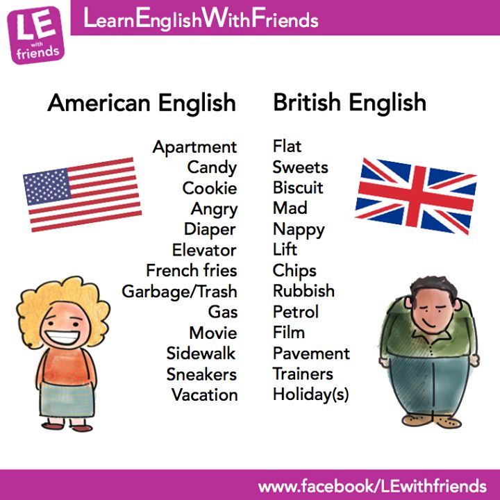 Learn American Small Talk Friendly Conversation