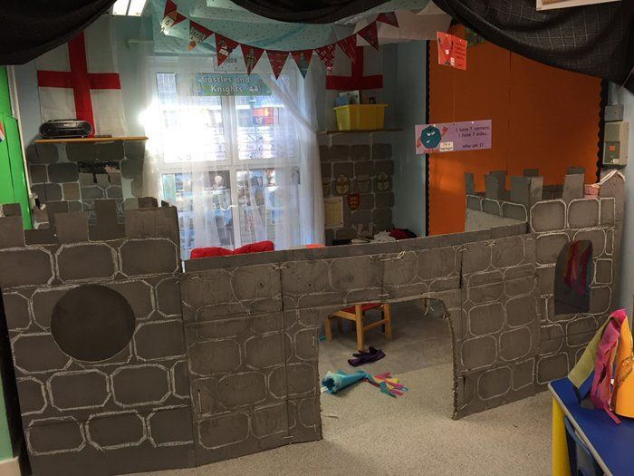 Castle Classroom Display, castle, history, 3D, medieval, topic