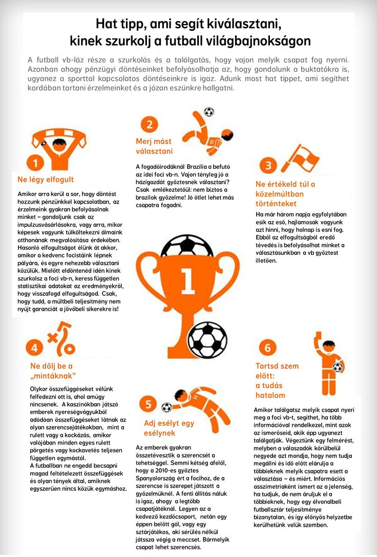 Hat tipp a futball VB győztesének kiválasztásához