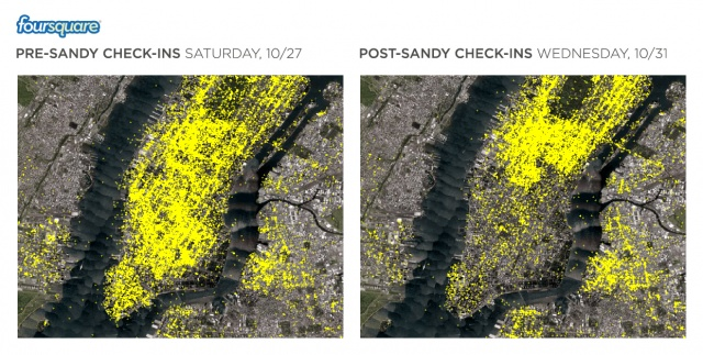 sandy and foursquare ... the story in a checking picture