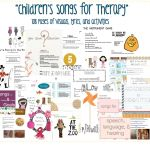Music Therapy revise my paper