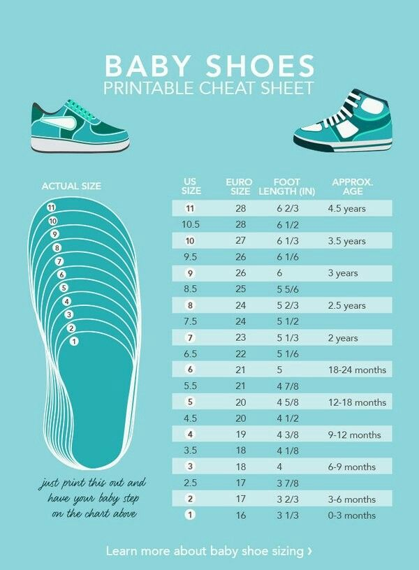 Helpful cheat sheet for shoe size per age for infant and children.