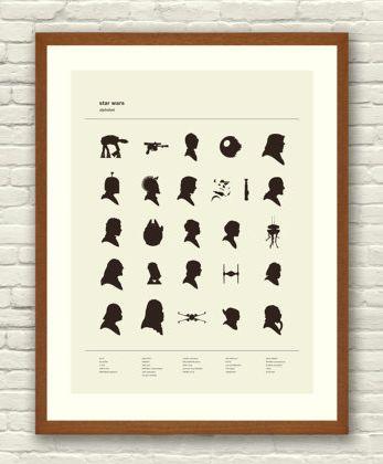 Star Wars alphabet print
