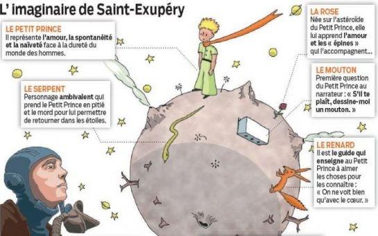 [6e] St Exupéry