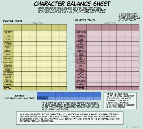 writing for emotional balance pdf