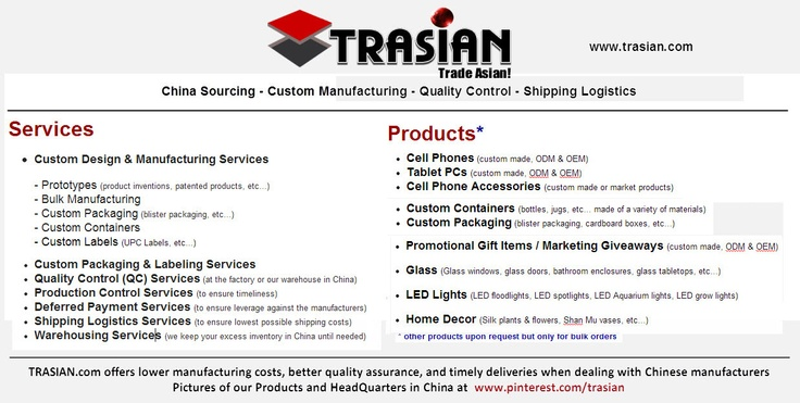 TRASIAN Ltd's Products and Services
