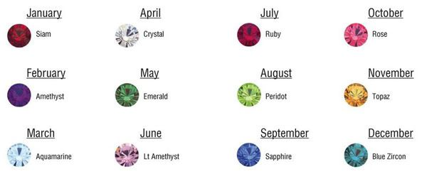 What birthstone if born on October 15 - Answers.com