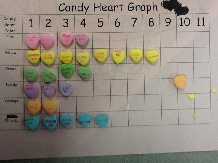 valentine heart graphing activity