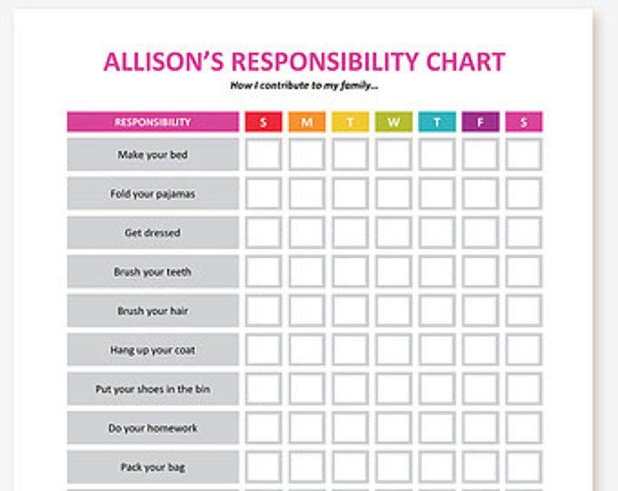 Printable Kid S Chore Chart Editable Child Responsibility Chart