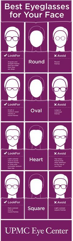 Find the best eye glasses for your face shape!