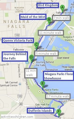 Niagara Falls One Day Itinerary. Bird Kingdom, Maid of Mist, Queen Victoria Park, Journey Behind the Falls, Dufferin Islands