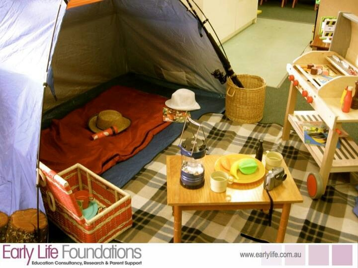 Classroom Decor Kit ~ Best images about camping woodland role play on