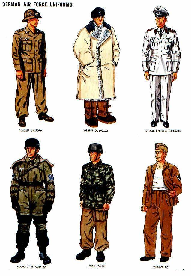 LUFTWAFFE - Uniforms