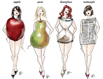 Ejercicios para cuerpo de manzana | Línea y FormaFashion, Bodyshape, Body Image, Dresses, Weightloss, Plus Size Clothing, Weights Loss, Body Types, Body Shapes