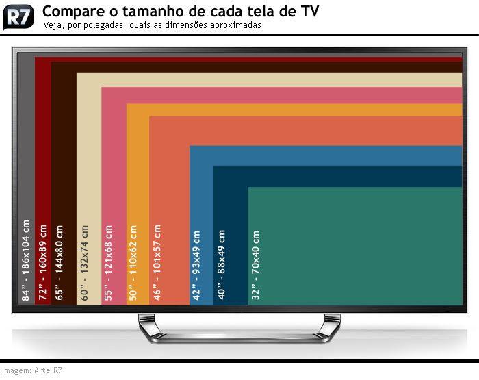 televisão 42 polegadas tamanho - Pesquisa Google