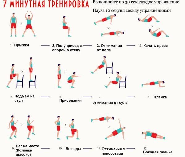 7-минутная тренировка всего тела