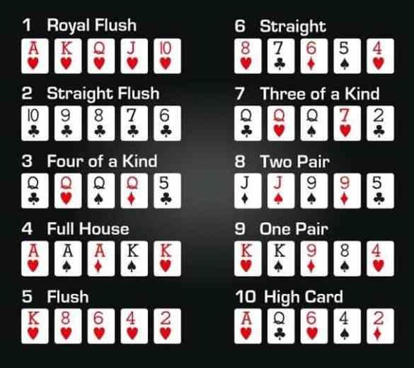 Panduan Lengkap Cara Main Capsa Susun Online Idn Pokerstar Kartu Remi Poker Kartu
