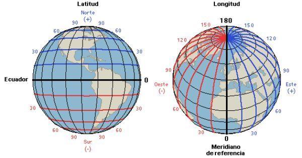"""Coordenadas geográficas. Entrada """"Mapas: latitud y longitud"""" (4-02-15) en el blog """"Individuo-Sociedad-Cultura-Espacio"""". Enlace: http://ift.tt/2icF2Le for http://ift.tt/2gUqHTb"""