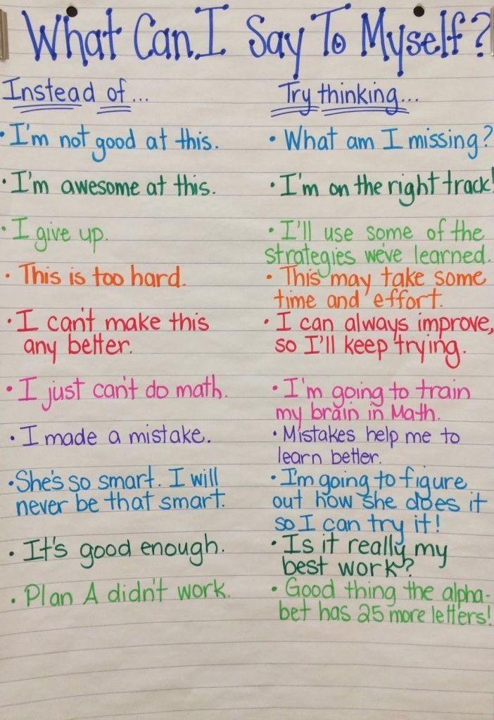 Great discussion points for helping kids develop a growth mindset and a positive self image
