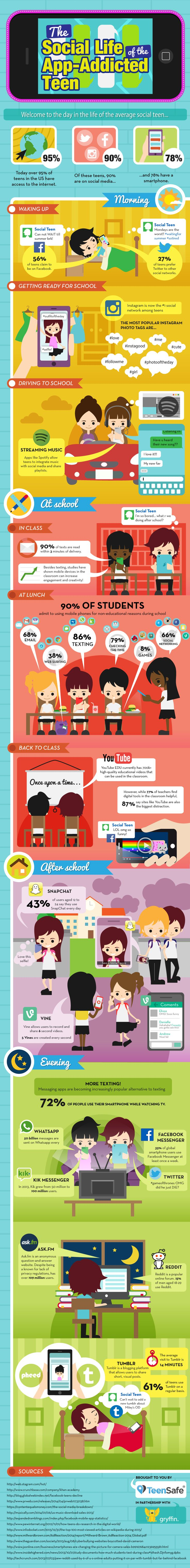 | Superbe! A Day In The Life Of The Average Social Media Teen - #infographic #socialmedia