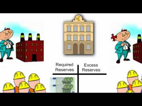 Money Creation in a Fractional Reserve Banking System - The simplified cartoon version:-)