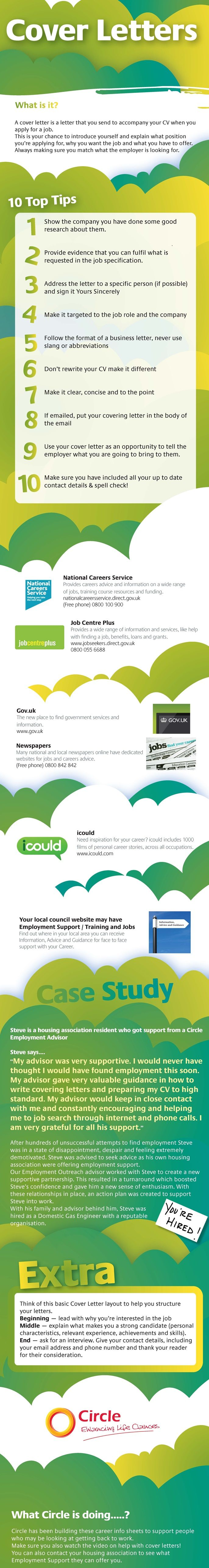 Top 10 Tips to Writing a Great Cover Letter [INFOGRAPHIC] #coverletter #careers