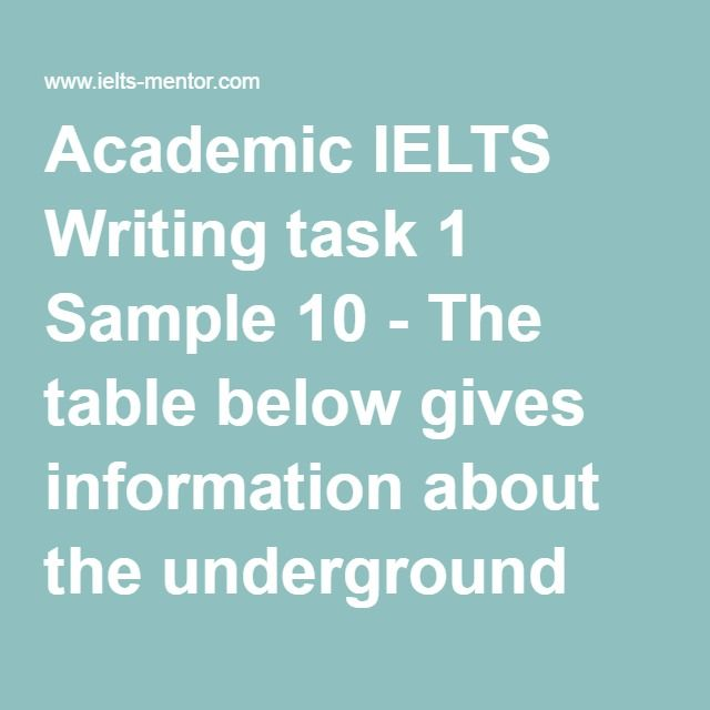 ielts essay task 1 table Try free practise ielts academic writing task 1 and task 2 questions,  ielts academic writing practice tests  (graph/table/chart/diagram),.