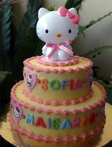 Hello Kitty Cupcakes Yummy Cupcakes| http://yummycupcakescollections421.blogspot.com