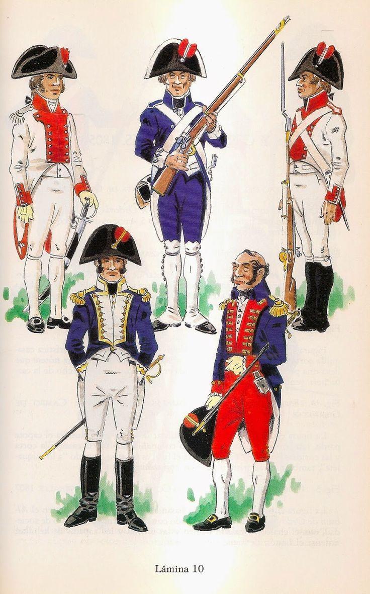Spanish; Andalusian Milita 1805-07 Top L to R- Provincial Militia Officer 1805, Companies de Invalidos Habiles, Fusilier, 1805, Provincial Militia, Fusilier 1805. Bottom - Captains of the City Militias of  Cadiz(Left) and Tarifa(right) 1807