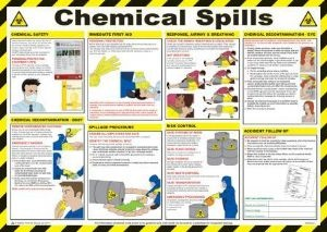 CHEMICAL SPILLS HEALTH AND SAFETY POSTER - New 2011 Version