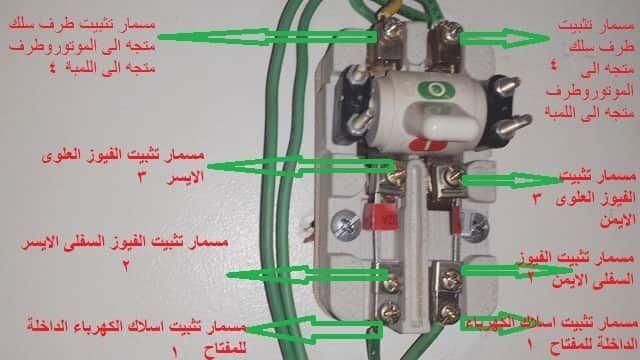 طريقة تركيب مفتاح موتور المياه وتغيير فيوزالمفتاح المقال يتناول طريقة تركيب مفتاح موتور المياه تغير فيوز مفتاح موتور المياه Home Renovation Blog Posts Post
