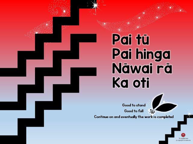 Growth mindset in the te reo Maori classroom
