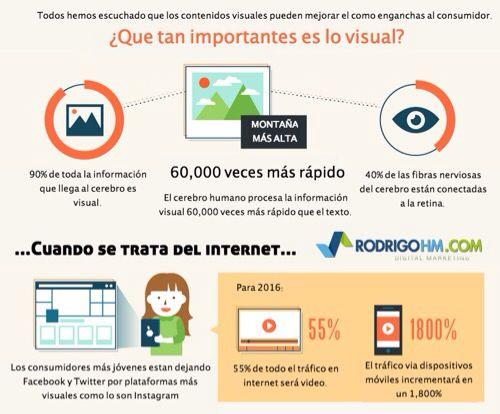 Qué importante es lo visual