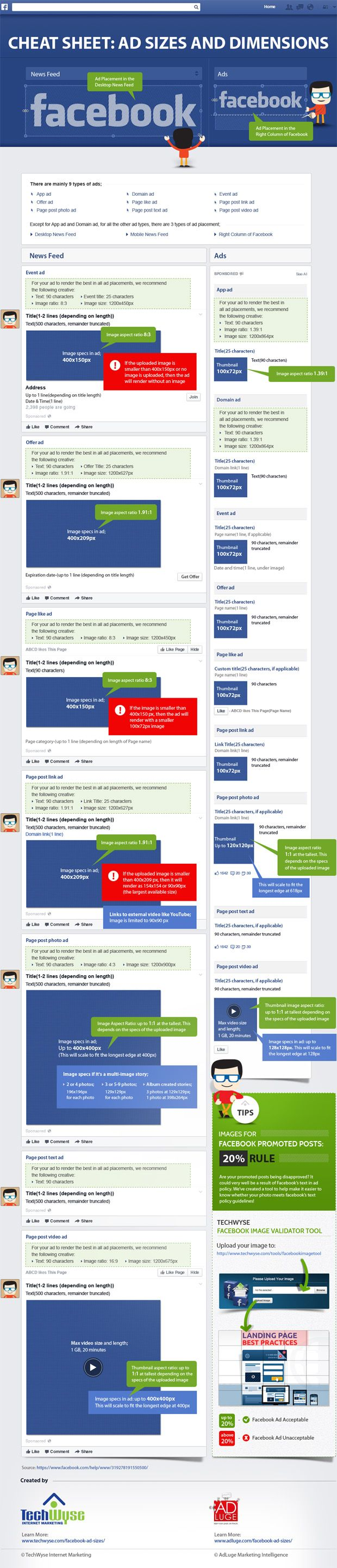 Facebook ad sizes - cheat sheet